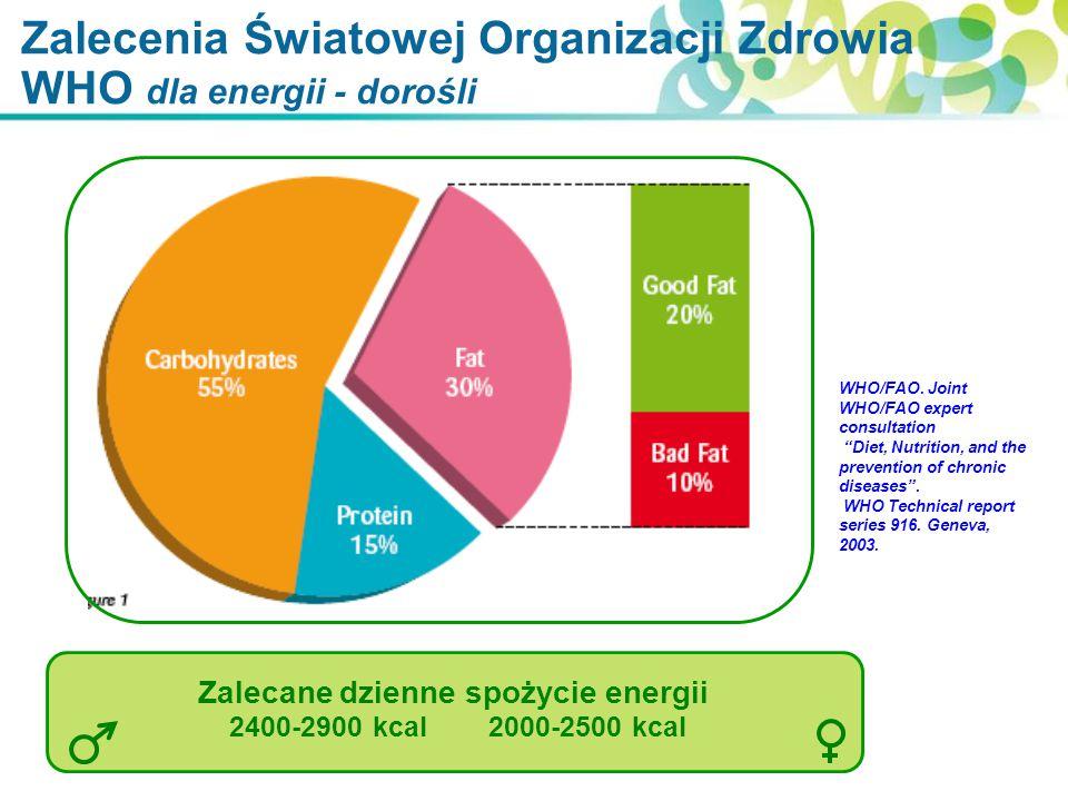 Zalecane dzienne spożycie energii 2400-2900 kcal 2000-2500 kcal
