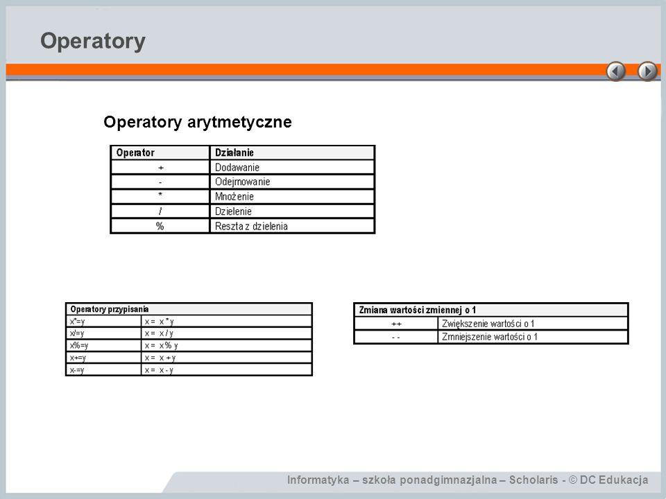Operatory Operatory arytmetyczne