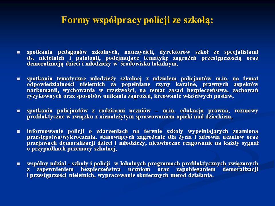 Formy współpracy policji ze szkołą: