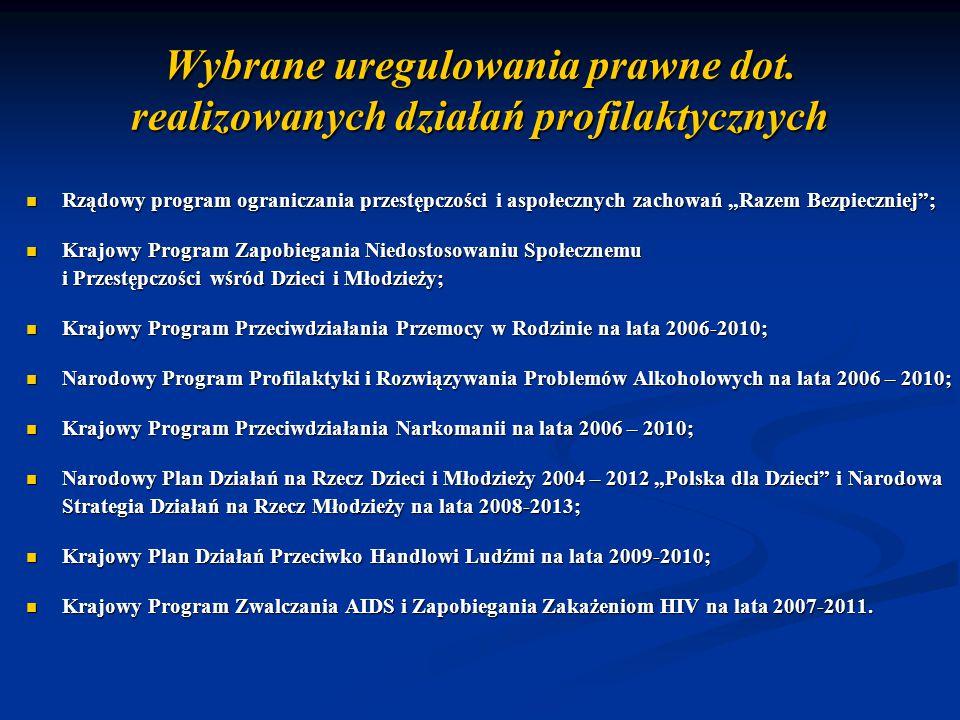 Wybrane uregulowania prawne dot. realizowanych działań profilaktycznych