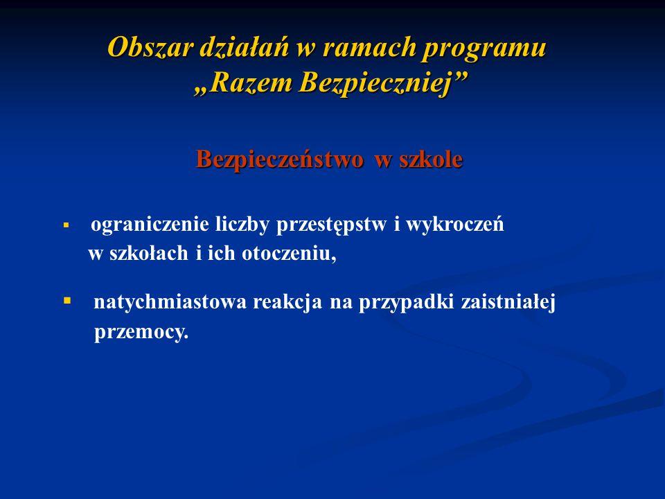 """Obszar działań w ramach programu """"Razem Bezpieczniej"""