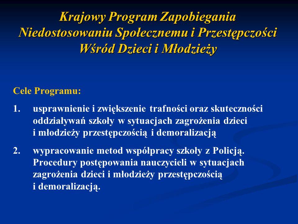Krajowy Program Zapobiegania Niedostosowaniu Społecznemu i Przestępczości Wśród Dzieci i Młodzieży