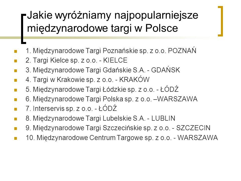 Jakie wyróżniamy najpopularniejsze międzynarodowe targi w Polsce