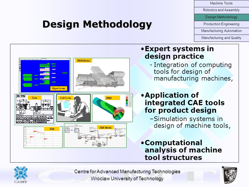 Design Methodology Expert systems in design practice