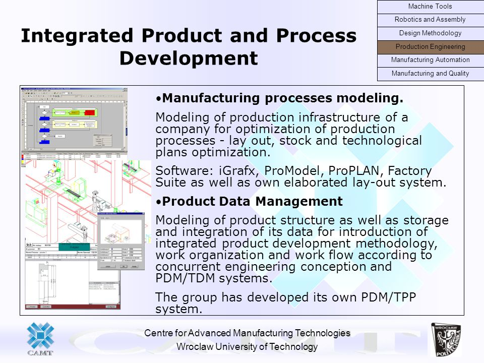 Center for advanced manufacturing technologies ppt pobierz for Product development and design for manufacturing