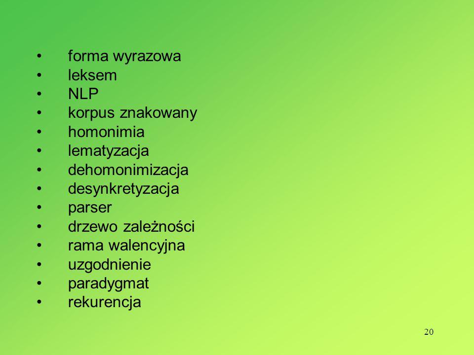 forma wyrazowa leksem. NLP. korpus znakowany. homonimia. lematyzacja. dehomonimizacja. desynkretyzacja.