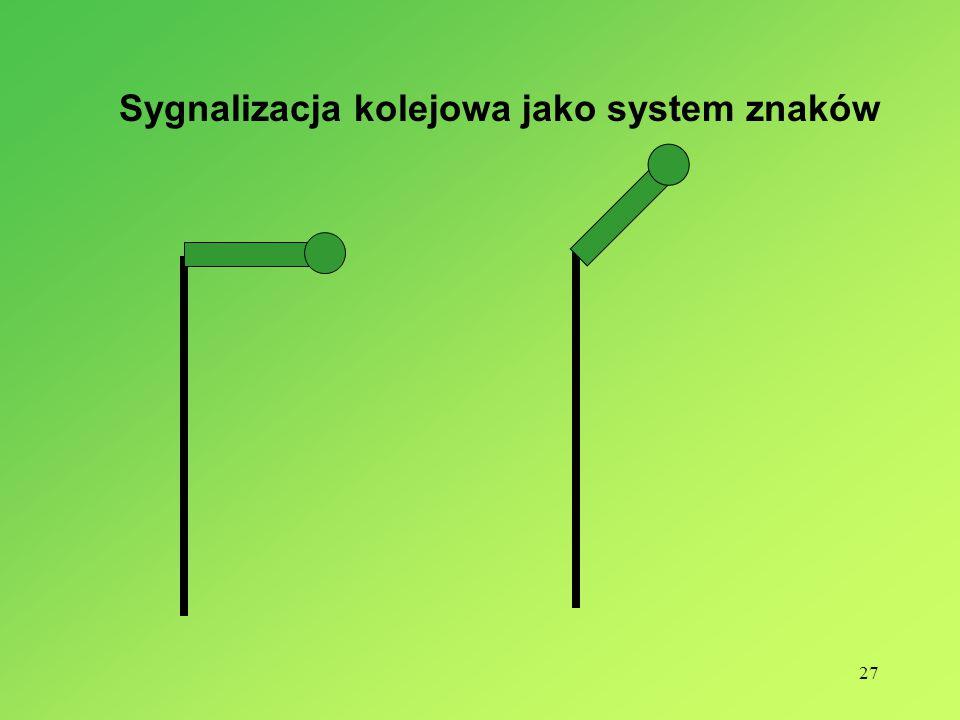 Sygnalizacja kolejowa jako system znaków