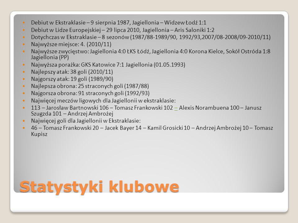 Debiut w Ekstraklasie – 9 sierpnia 1987, Jagiellonia – Widzew Łodź 1:1