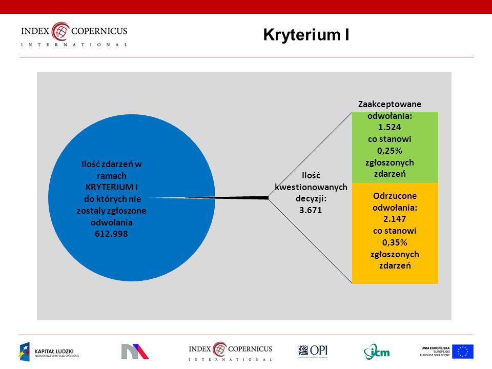 Kryterium I