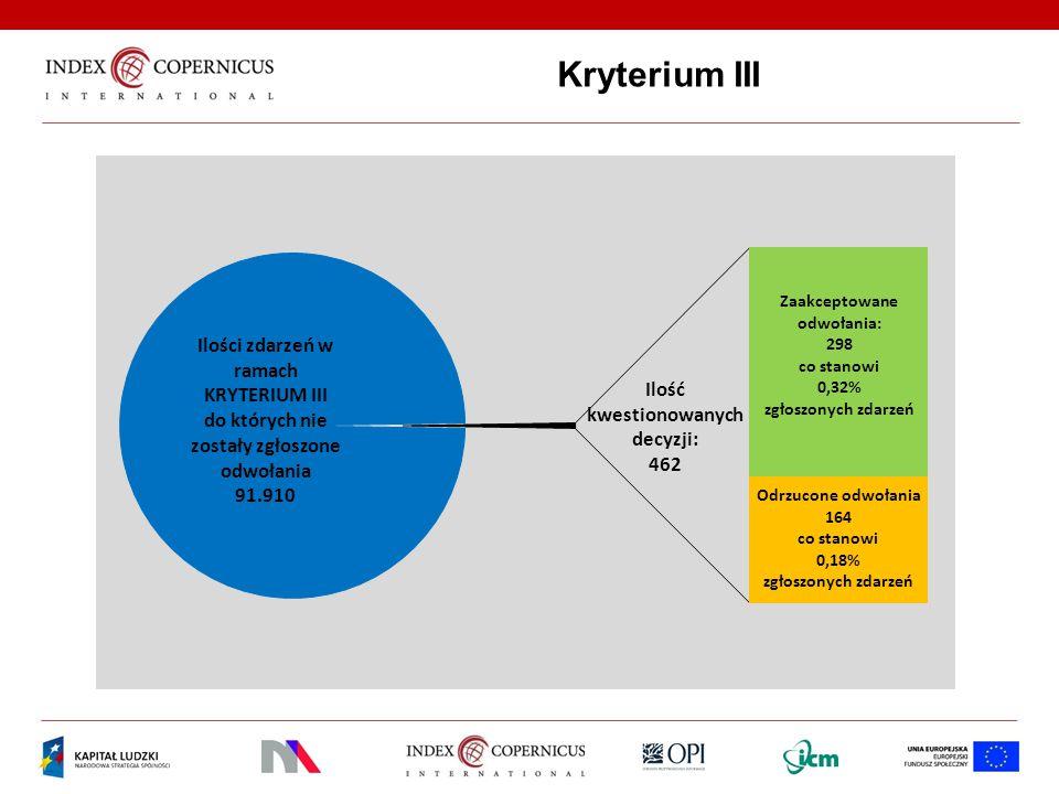 Kryterium III