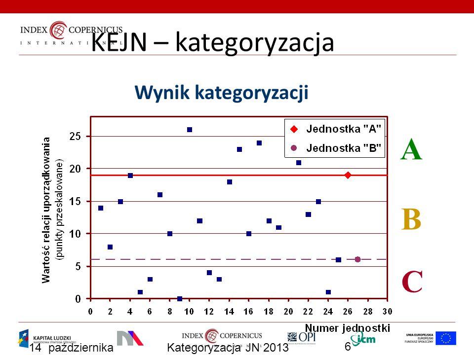 A B C KEJN – kategoryzacja Wynik kategoryzacji 14 października 2013