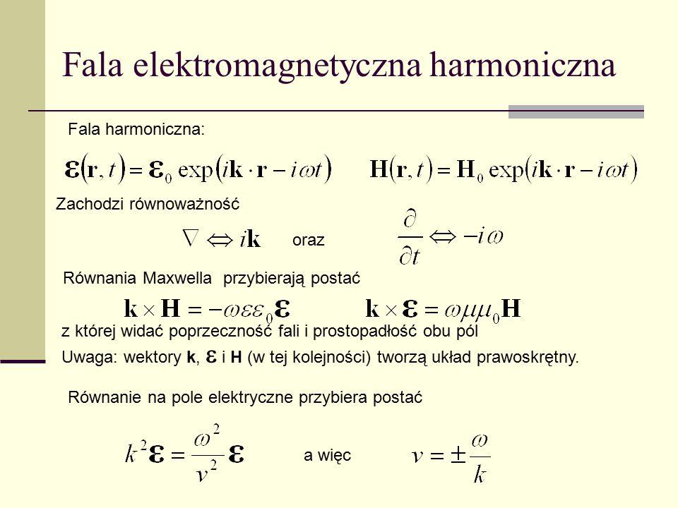 Fala elektromagnetyczna harmoniczna