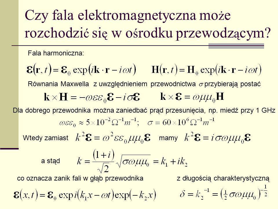 Czy fala elektromagnetyczna może rozchodzić się w ośrodku przewodzącym