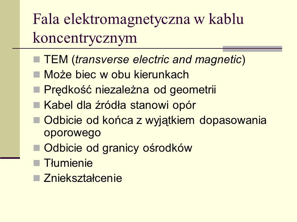 Fala elektromagnetyczna w kablu koncentrycznym