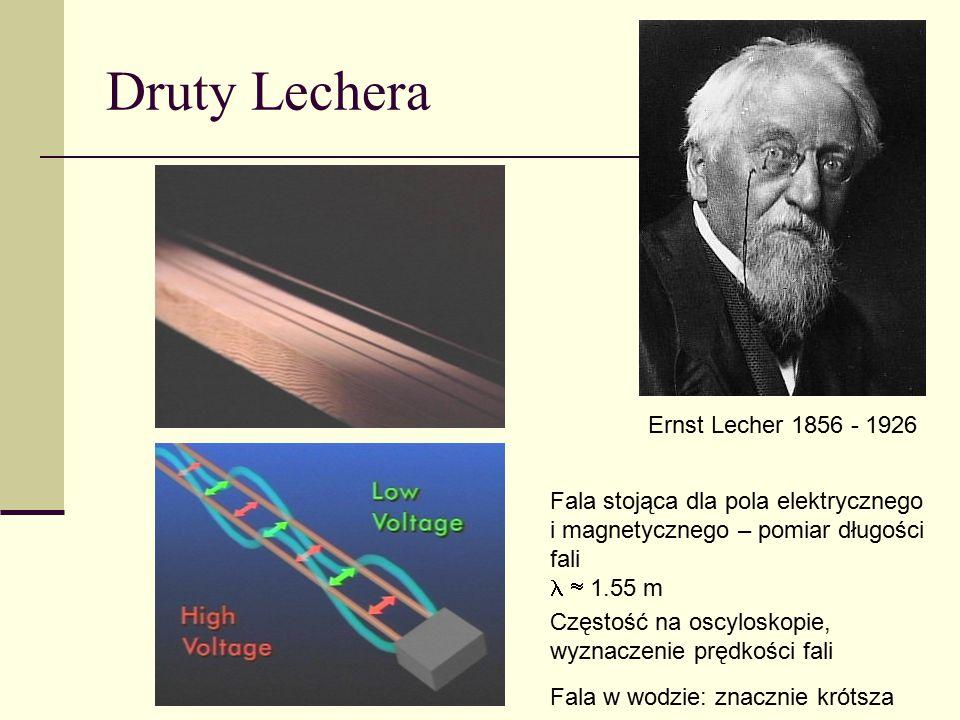 Druty Lechera Ernst Lecher 1856 - 1926