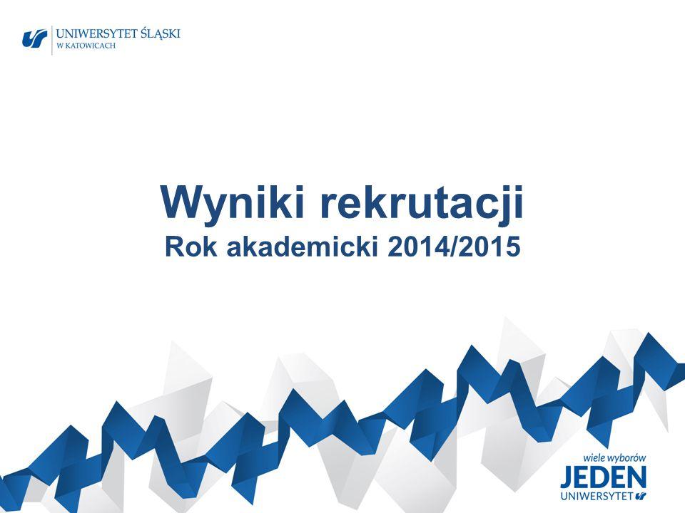 Wyniki rekrutacji Rok akademicki 2014/2015