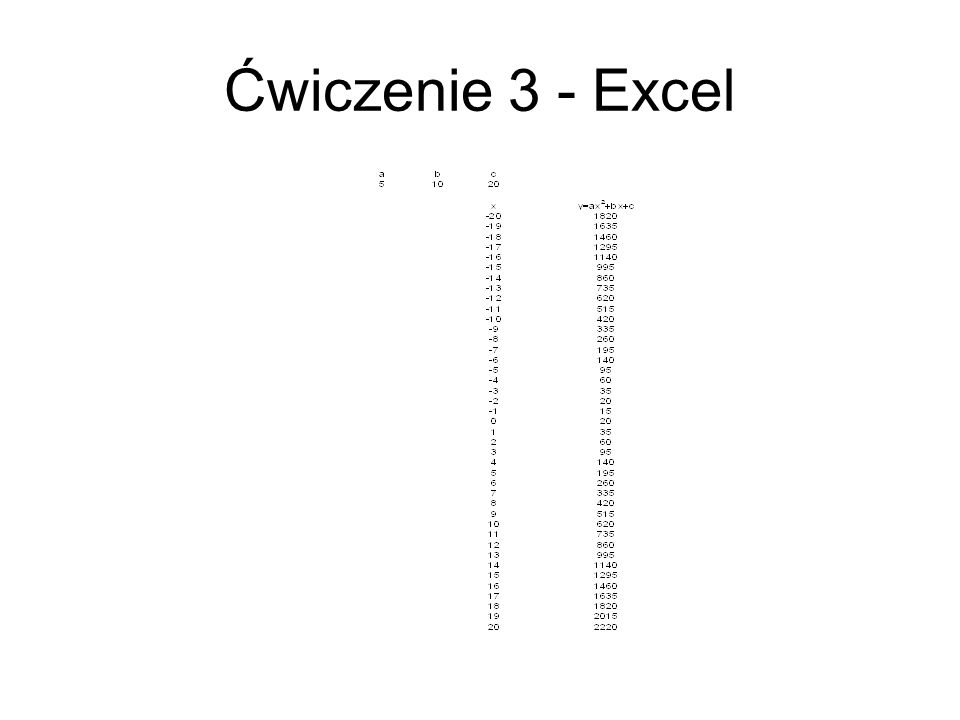 Ćwiczenie 3 - Excel