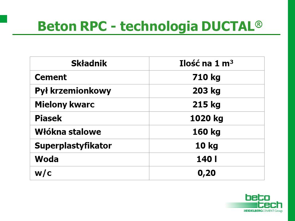Beton RPC - technologia DUCTAL®