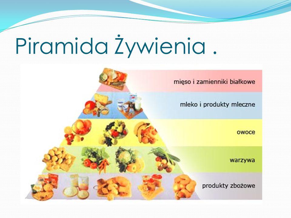 Piramida Żywienia .