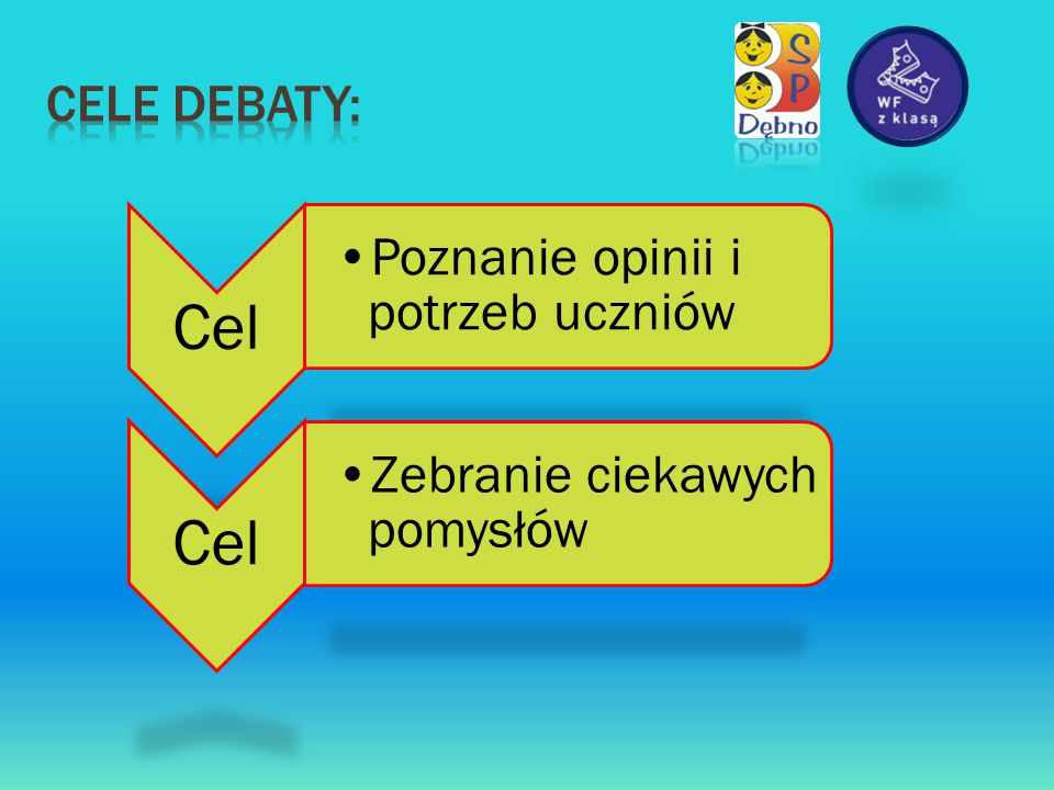 Cele debaty: Cel Poznanie opinii i potrzeb uczniów
