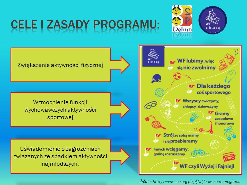 CELE I zasady programu: