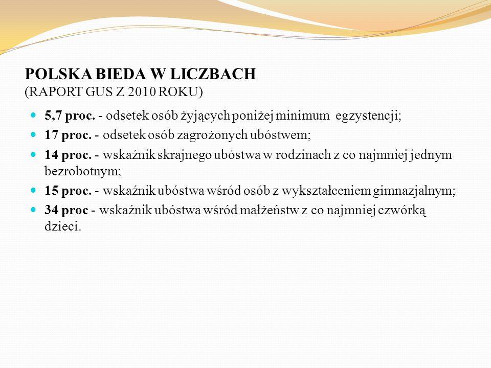 POLSKA BIEDA W LICZBACH (raport GUS z 2010 roku)