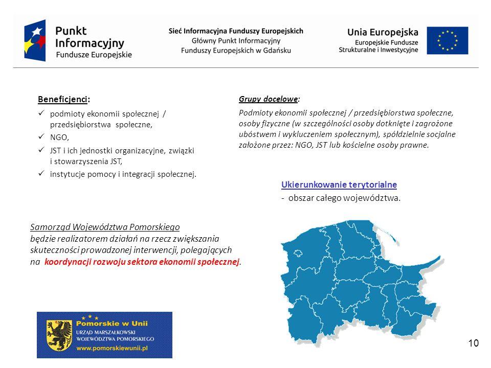 Ukierunkowanie terytorialne - obszar całego województwa.