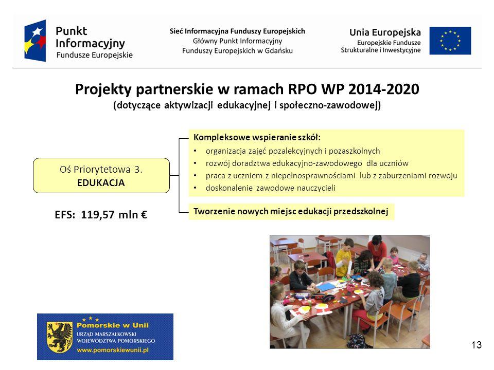 Projekty partnerskie w ramach RPO WP 2014-2020