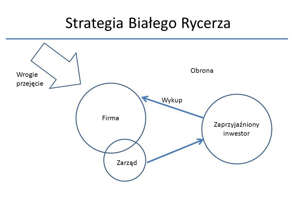 Strategia Białego Rycerza