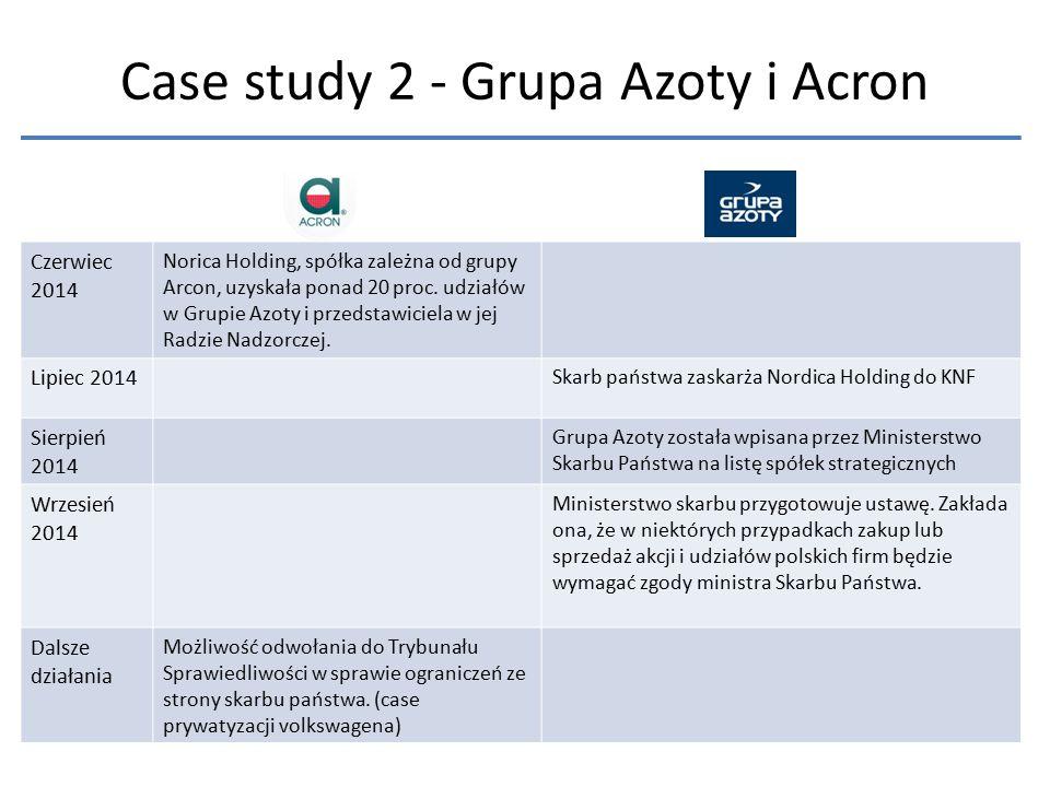 Case study 2 - Grupa Azoty i Acron