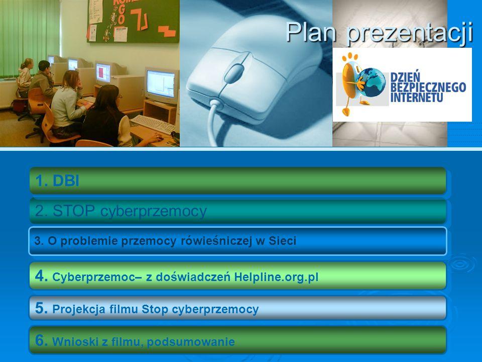 Plan prezentacji 1. DBI 2. STOP cyberprzemocy