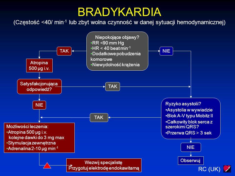 Przygotuj elektrodę endokawitarną