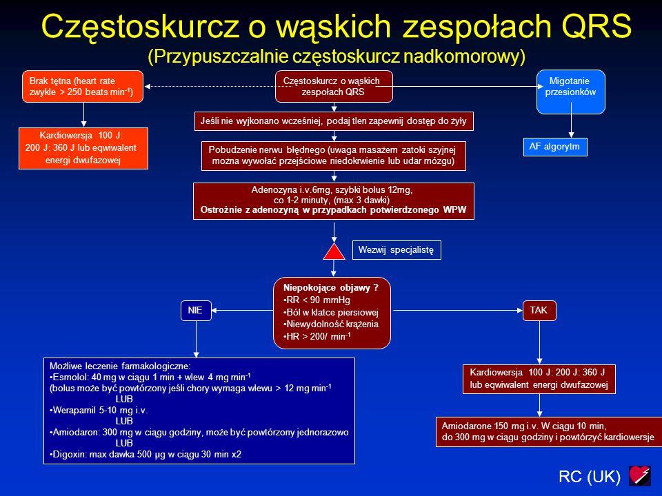 Ostrożnie z adenozyną w przypadkach potwierdzonego WPW