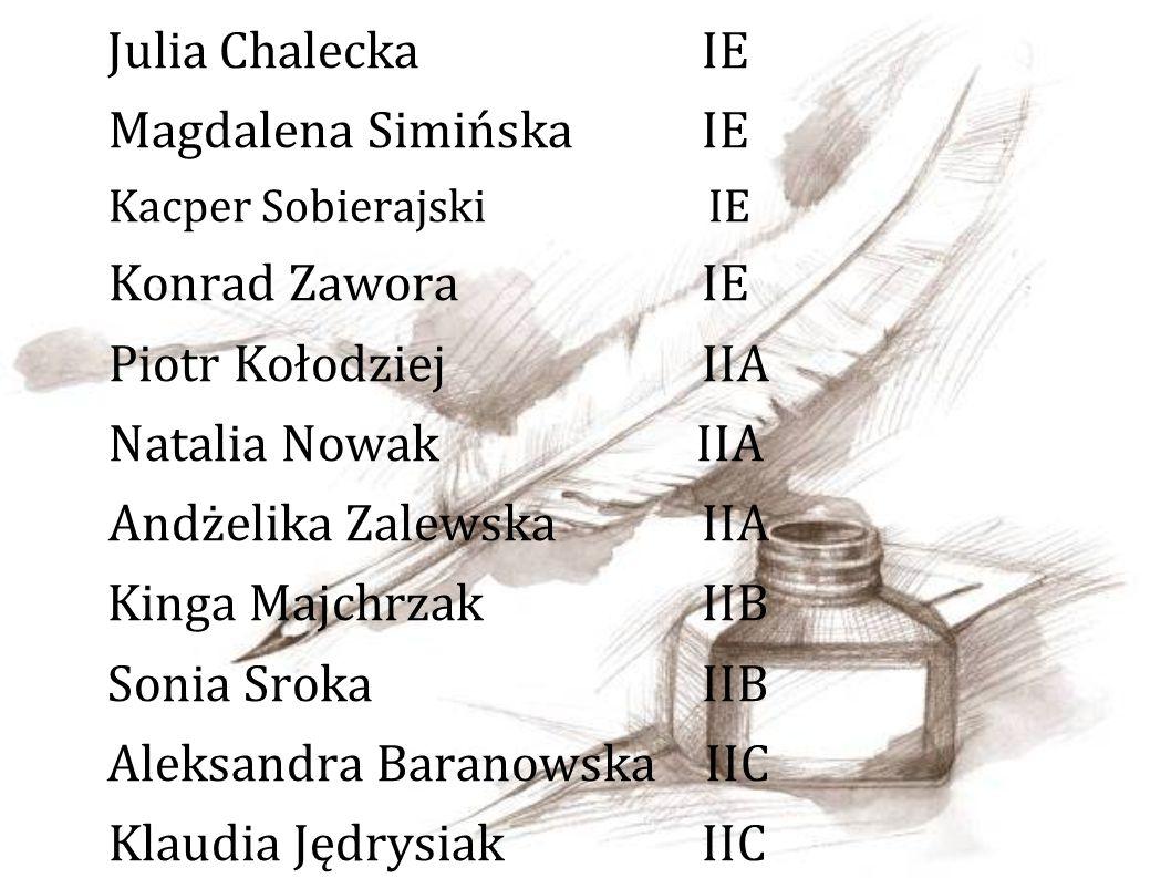 Andżelika Zalewska IIA Kinga Majchrzak IIB Sonia Sroka IIB