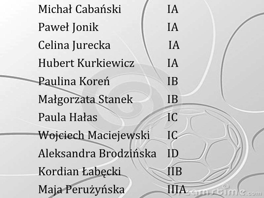 Michał Cabański IA Paweł Jonik IA Celina Jurecka IA Hubert Kurkiewicz IA Paulina Koreń IB Małgorzata Stanek IB Paula Hałas IC Wojciech Maciejewski IC Aleksandra Brodzińska ID Kordian Łabęcki IIB Maja Perużyńska IIIA