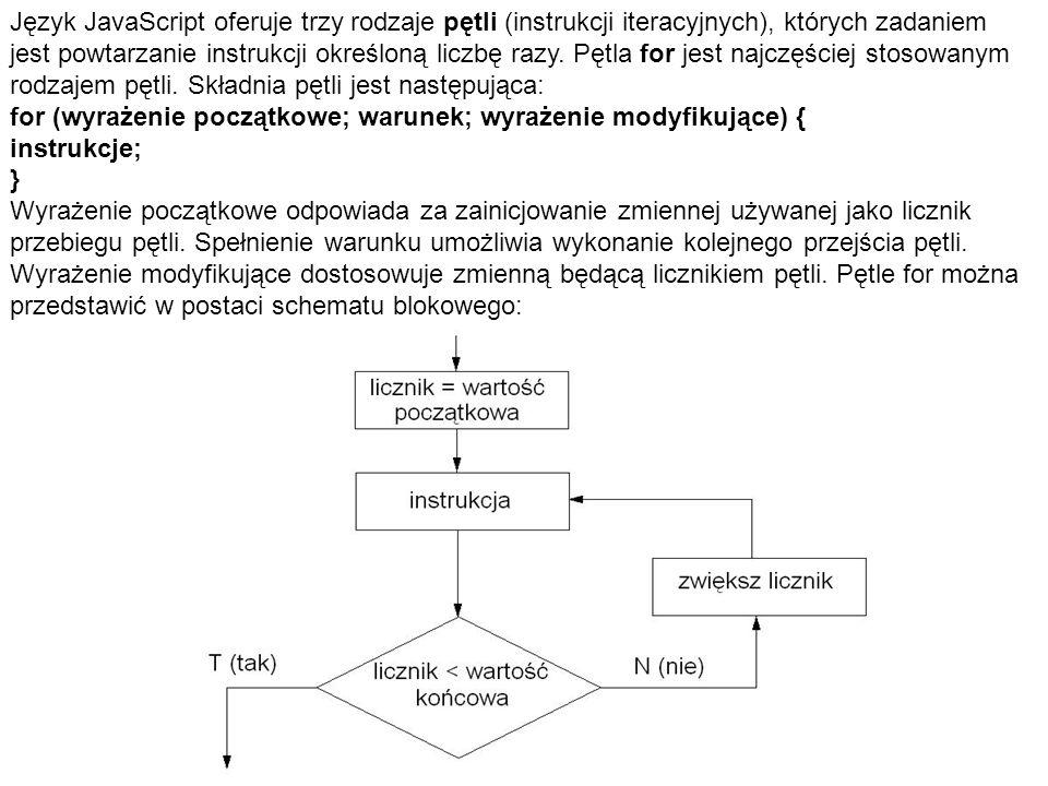 Język JavaScript oferuje trzy rodzaje pętli (instrukcji iteracyjnych), których zadaniem jest powtarzanie instrukcji określoną liczbę razy. Pętla for jest najczęściej stosowanym rodzajem pętli. Składnia pętli jest następująca: