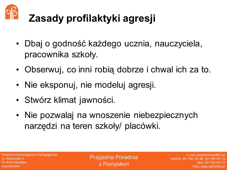 Zasady profilaktyki agresji
