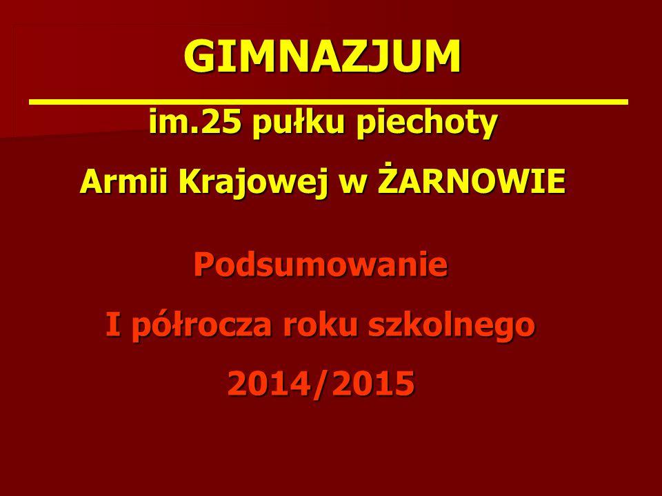 Armii Krajowej w ŻARNOWIE I półrocza roku szkolnego