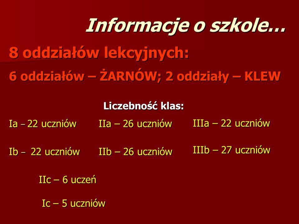 Informacje o szkole… 8 oddziałów lekcyjnych: