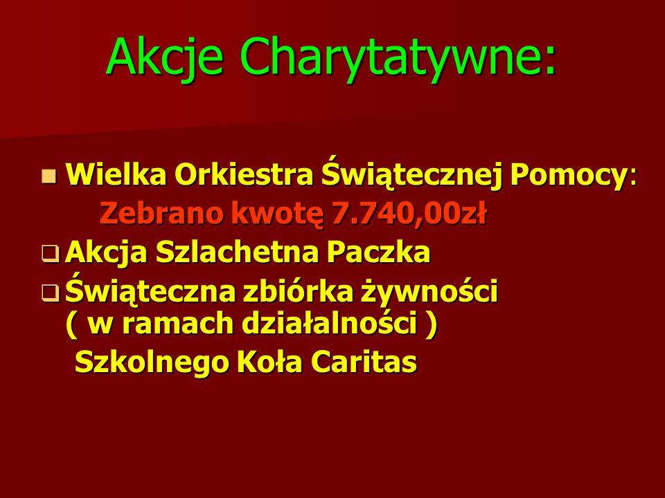 Akcje Charytatywne: Wielka Orkiestra Świątecznej Pomocy: