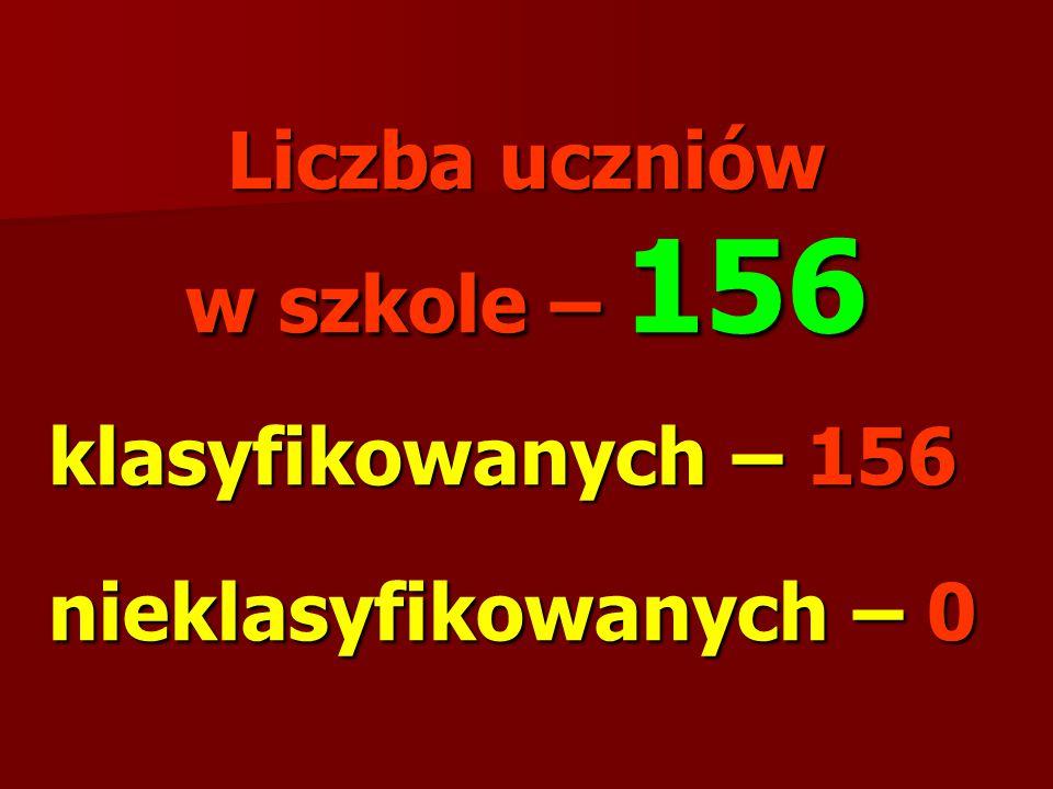 Liczba uczniów w szkole – 156
