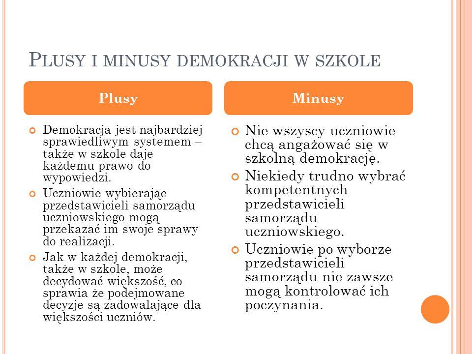 Plusy i minusy demokracji w szkole