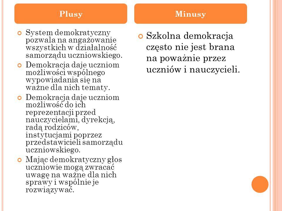 Plusy Minusy. System demokratyczny pozwala na angażowanie wszystkich w działalność samorządu uczniowskiego.