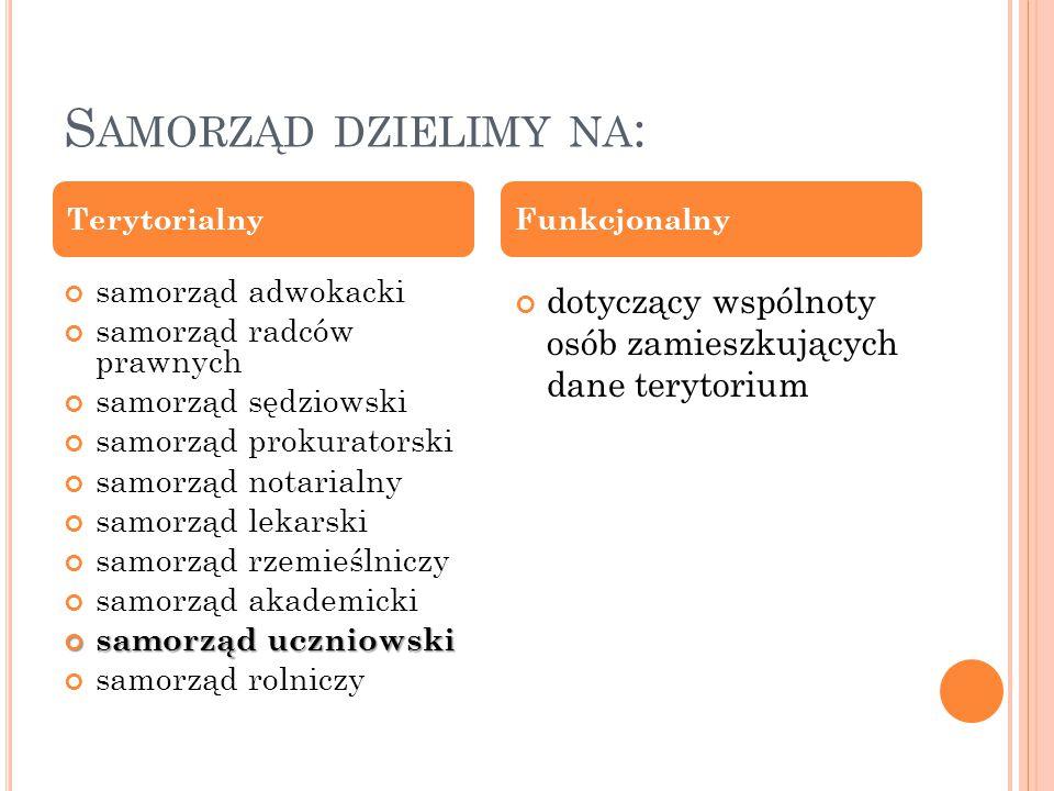 Samorząd dzielimy na: Terytorialny. Funkcjonalny. samorząd adwokacki. samorząd radców prawnych.