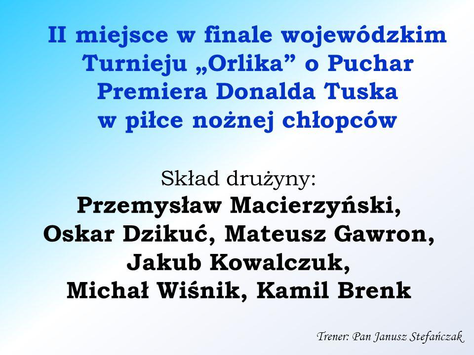 Oskar Dzikuć, Mateusz Gawron, Jakub Kowalczuk,