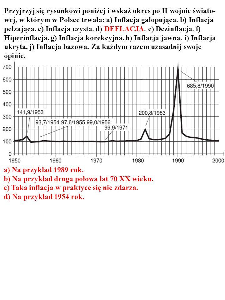 Przyjrzyj się rysunkowi poniżej i wskaż okres po II wojnie świato-wej, w którym w Polsce trwała: a) Inflacja galopująca. b) Inflacja pełzająca. c) Inflacja czysta. d) DEFLACJA. e) Dezinflacja. f) Hiperinflacja. g) Inflacja korekcyjna. h) Inflacja jawna. i) Inflacja ukryta. j) Inflacja bazowa. Za każdym razem uzasadnij swoje opinie.