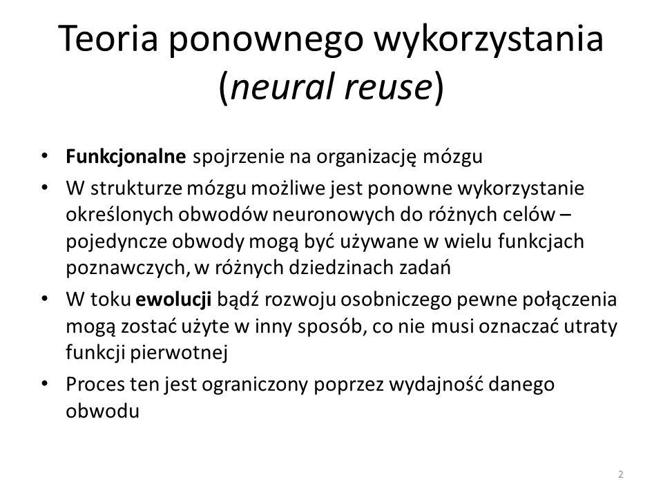 Teoria ponownego wykorzystania (neural reuse)