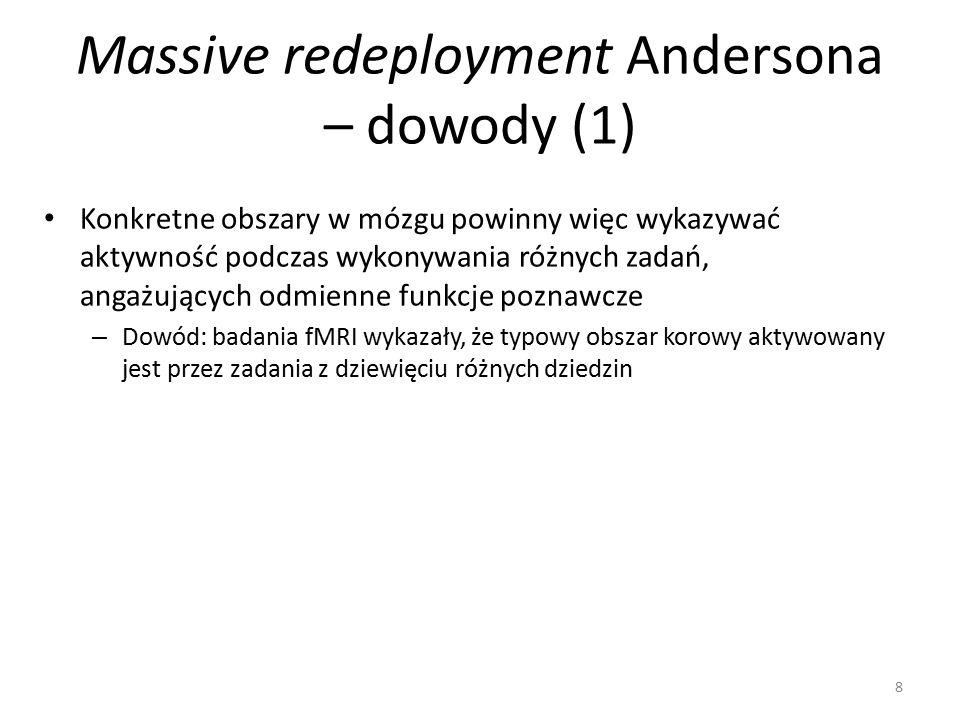 Massive redeployment Andersona – dowody (1)