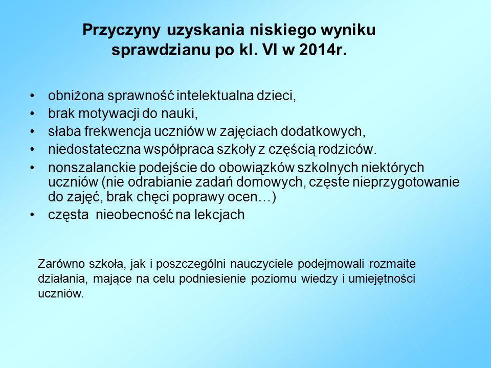 Przyczyny uzyskania niskiego wyniku sprawdzianu po kl. VI w 2014r.
