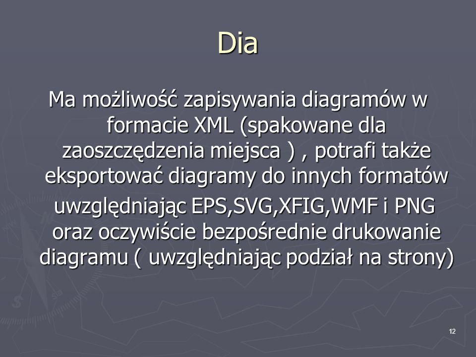 Dia Ma możliwość zapisywania diagramów w formacie XML (spakowane dla zaoszczędzenia miejsca ) , potrafi także eksportować diagramy do innych formatów.